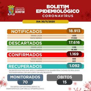 PMSB_Boletim-Epidemiologico-01.12.2020